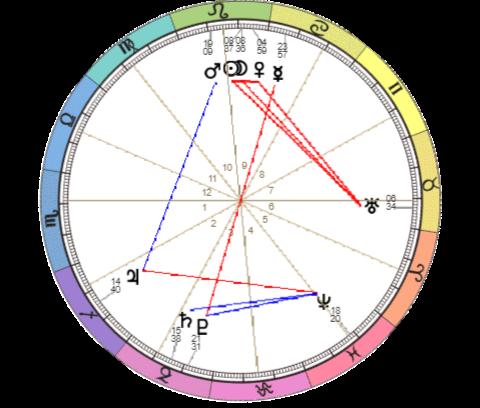 ホロスコープ(ジオ)獅子座の新月